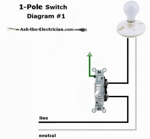 Wiring Diagram for Light Switches