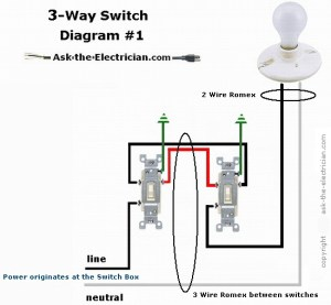 How to Wire Three Way Switches: Part 1
