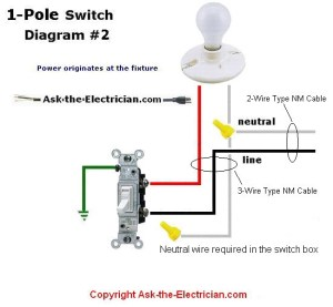 Single Pole Switch Diagram 2