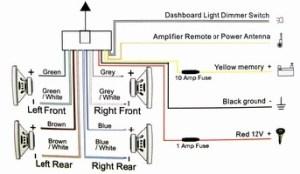 Wiring a Car Stereo