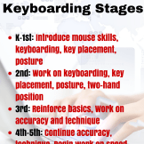 K-5 keyboarding stages