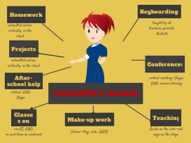 Tomorrow's Teacher