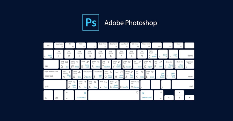 Essential Photoshop CC 2017 shortcut keys for designers