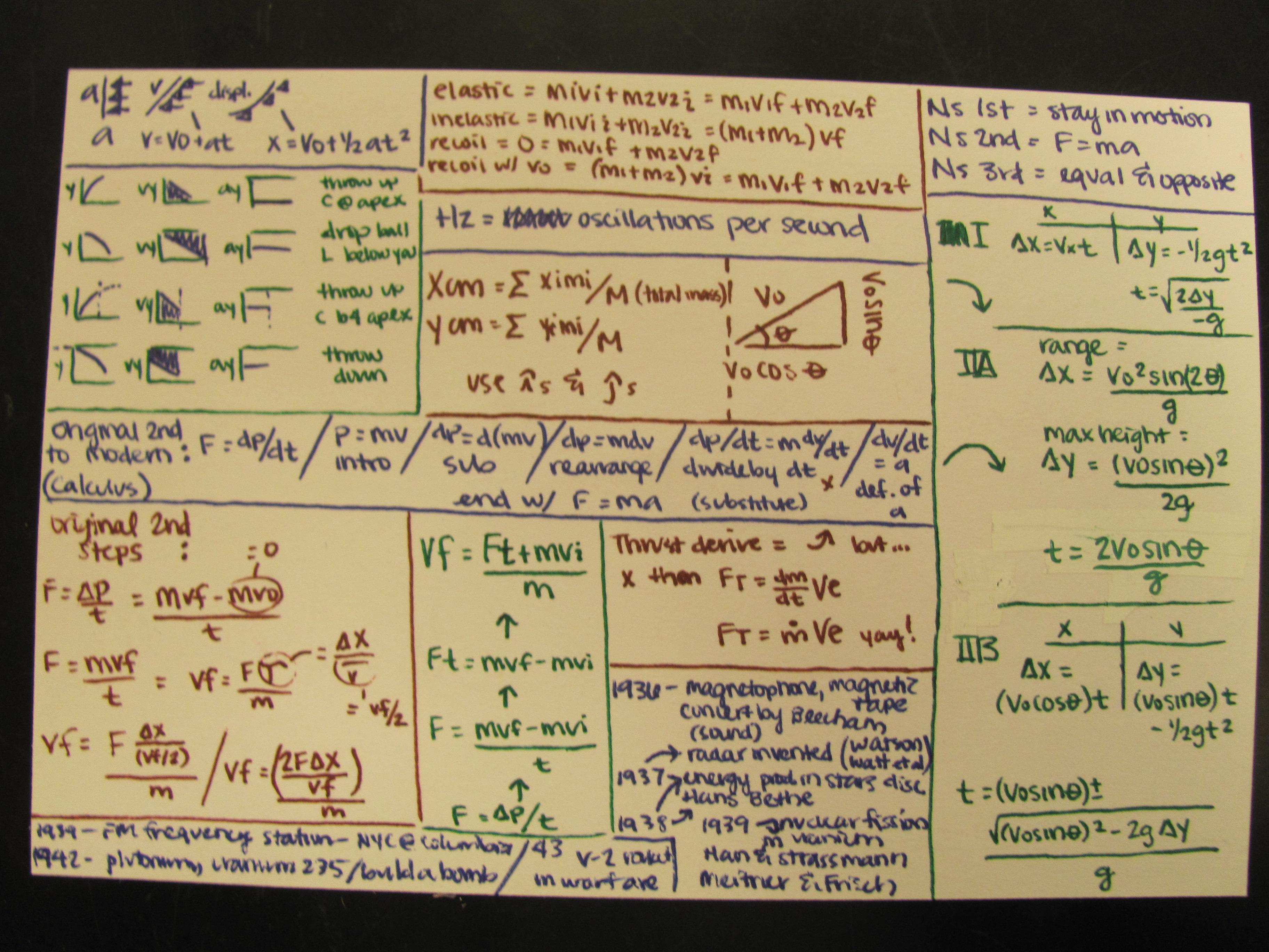 High School Physics Final Exam Practice Test