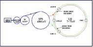 lhc_history_pic_Page_3_Image_0001