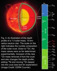 NeutronStar_CERNcourier_04-1