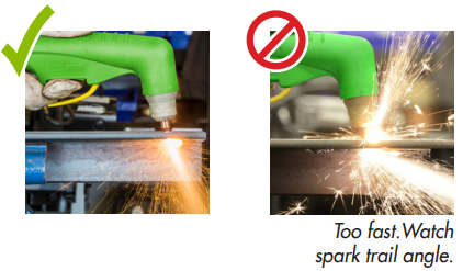 Correct- Wrong Examples, Too fast. Watch spark trail angle.