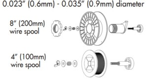 Install Wire Spool Diagram