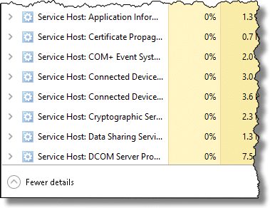 SVCHost in Windows 10 Task Manager