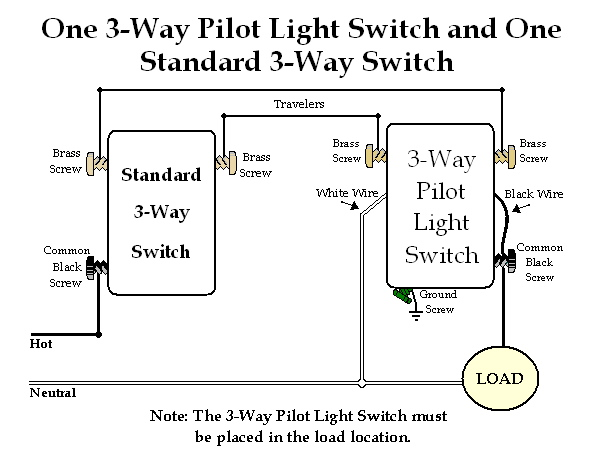 Replacing A Three-way Switches With A Pilot Light Switch To