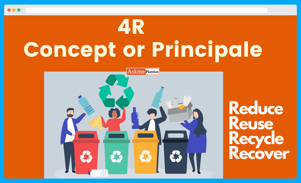 What is the 4R concept | 4R principle guide and it's importance? [2020]