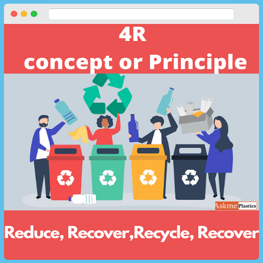 4R concept of plastic waste management
