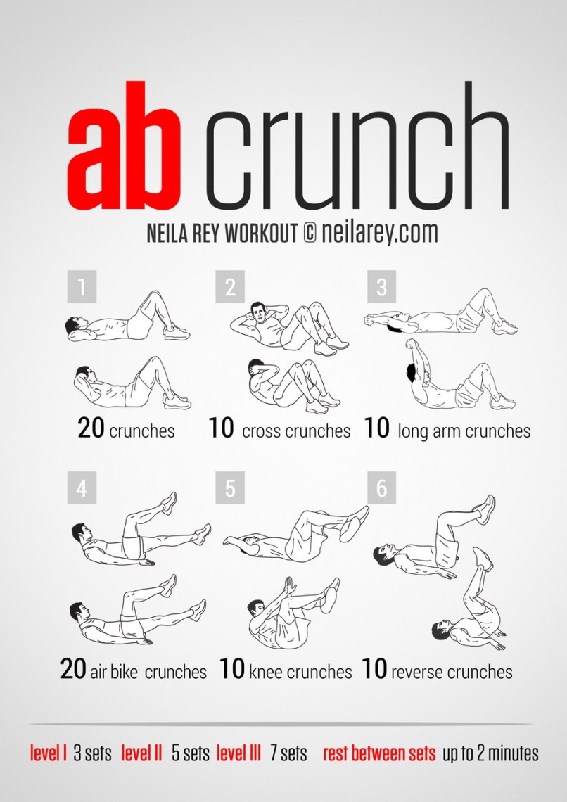 Abs Workout For Women At Home Without Equipment Routines