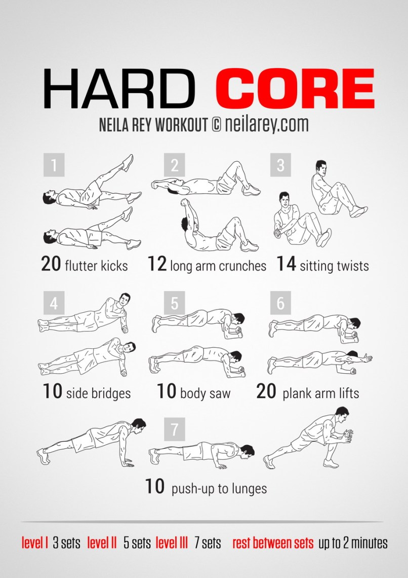 Ab Workouts For At Home Without Equipment Yourviewsite Co