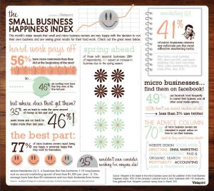 Small-Business-Happiness-v.1