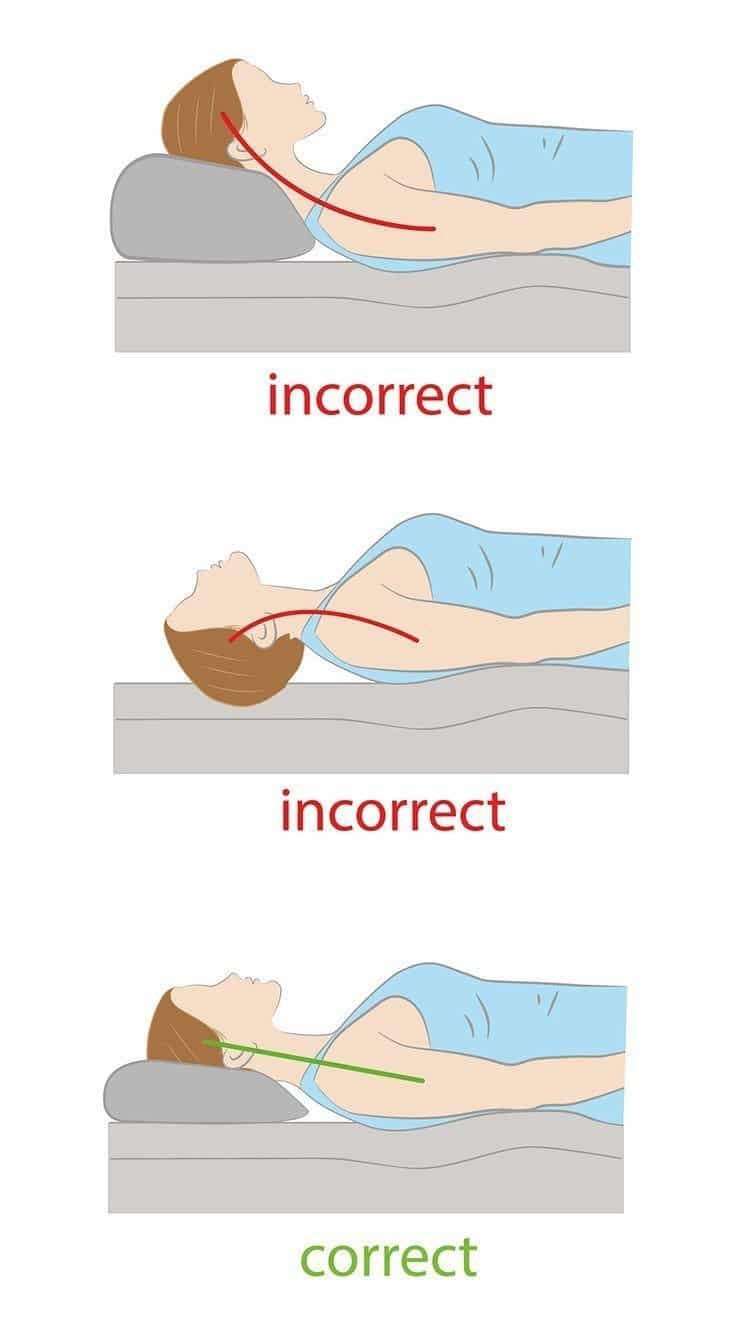 how-many-pillows-should-you-sleep-with-The-Proper-Sleeping-Position