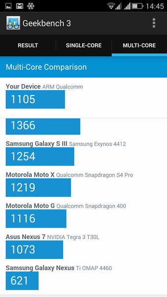 ViewSonic V500 - Geekbench 4
