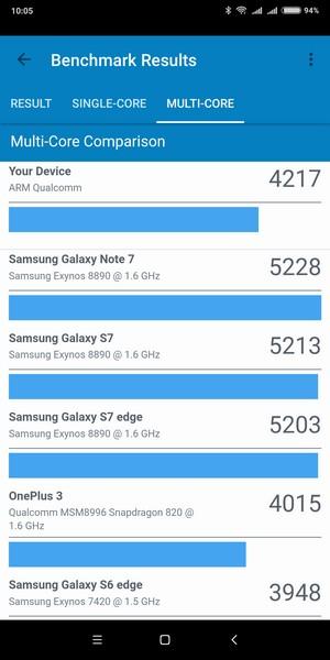 Xiaomi Redmi 5 Plus Review - 17