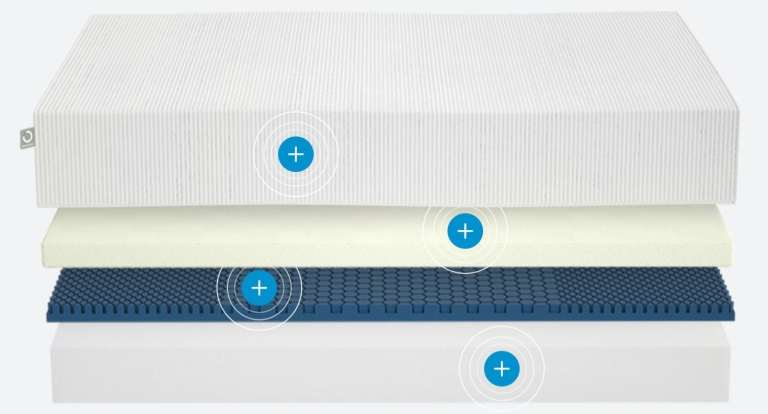 Molecule Mattress Review: Sleep Focused Recovery
