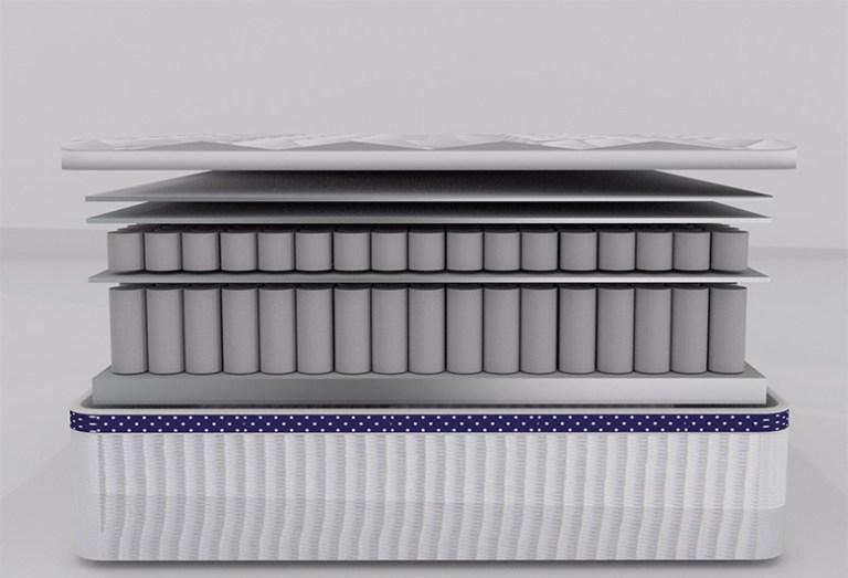 mattress review, Winkbeds mattress, Eco-friendly luxury hybrid mattress