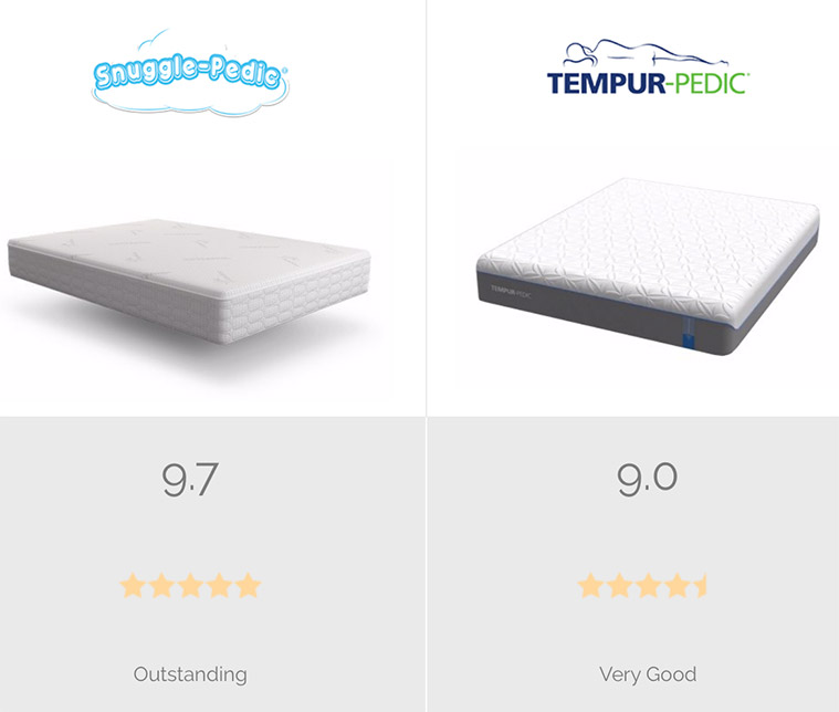 mattress comparison, Snuggle-Pedic vs. Tempur-Pedic