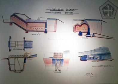 Museum of Coastal Defense (103)