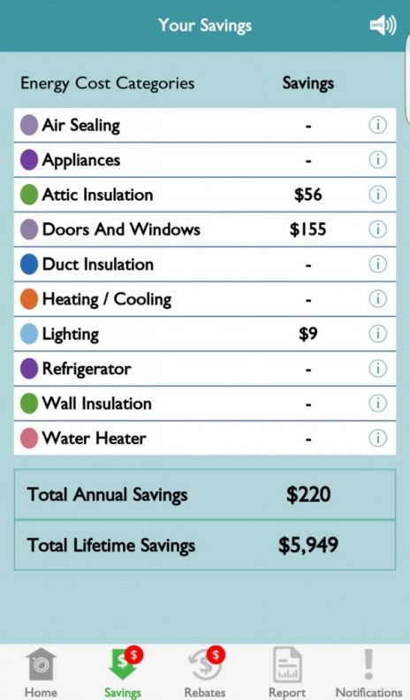 Home Energy Savings Report