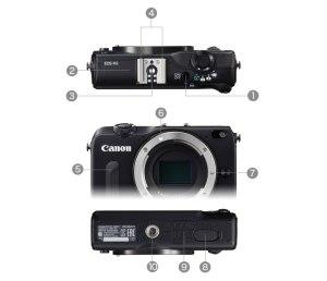Canon公式より EOS M2
