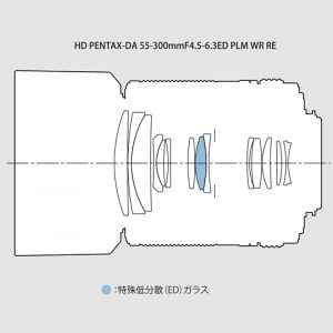 HD PENTAX-DA 55-300mmF4.5-6.3-lens