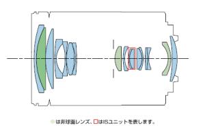 ef-m18-150mm-f3-5-6-3-is-stm-lens