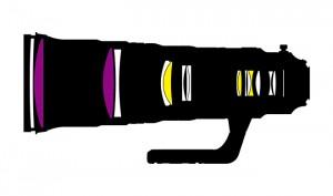 AF-S NIKKOR 500mm f4E FL ED VR-lens