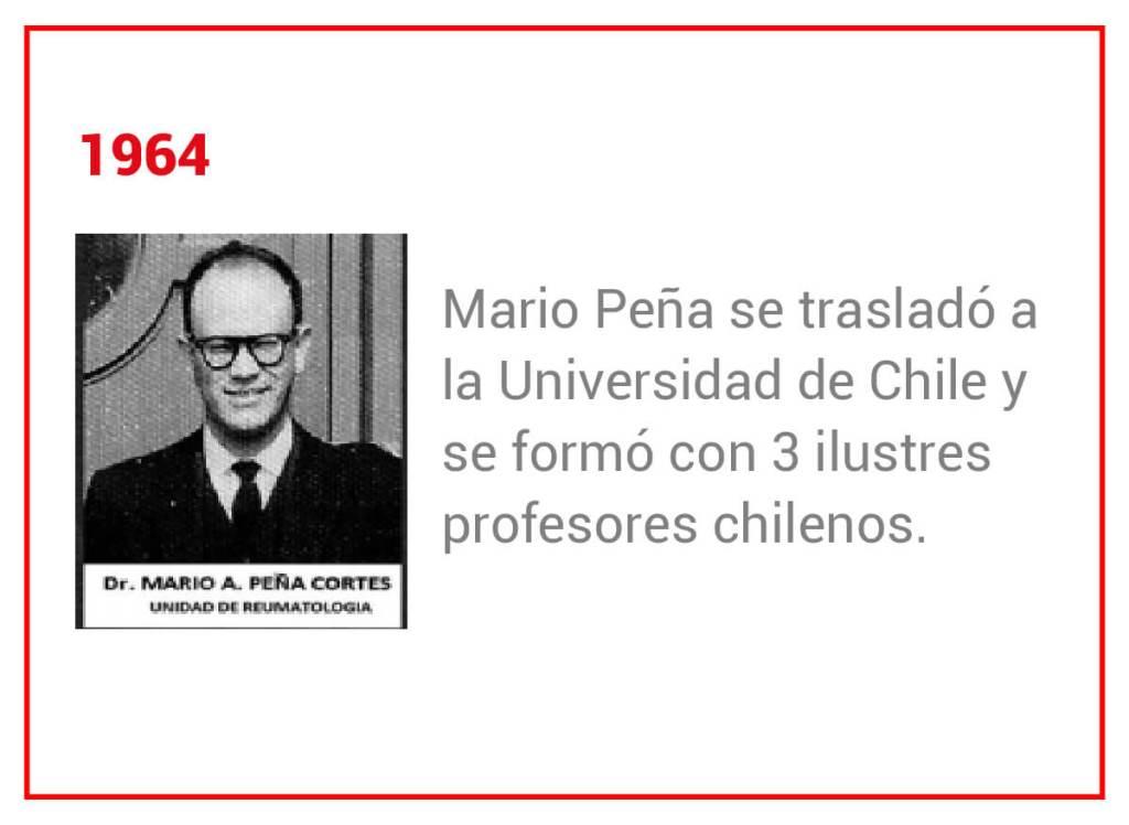 Dr. Mario Peña