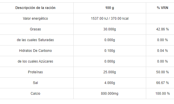 Queso D.O. Cabrales Cuña 100 gr - A Spanish Bite