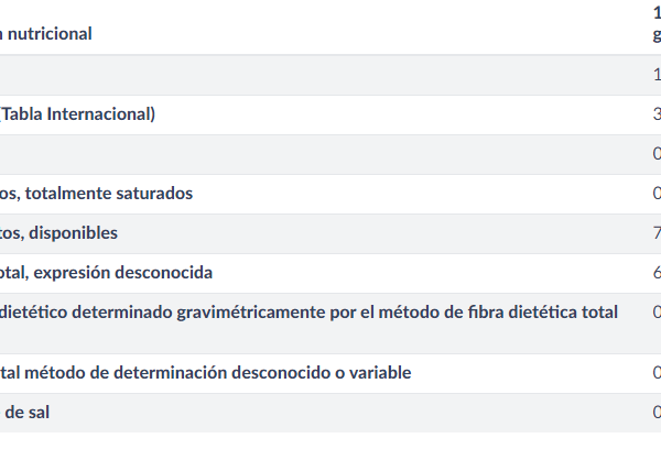 Néctar Piña JUVER- 2 L - A Spanish Bite