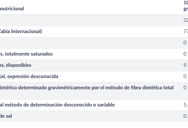 Alubia Cocida Natural Blanca LUENGO - A Spanish Bite
