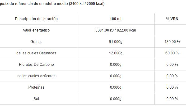 Aceite Oliva Suave Coosur- 5L - A Spanish Bite