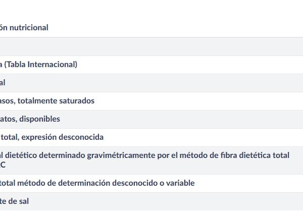 Bombones Caja Roja Nestlé- 400 gr - A Spanish Bite