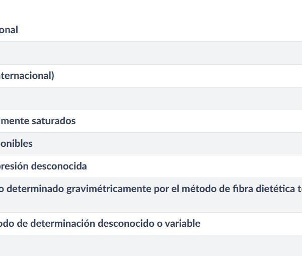 Conguitos LACASA 175 gr - A Spanish Bite