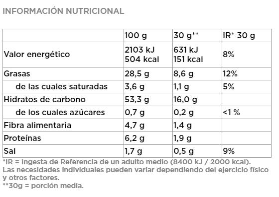 Patatas Fritas Lay's Vinagreta- 160 gr - A Spanish Bite