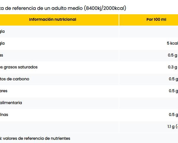 Caldo de Pescado KNORR – 12 pastillas - A Spanish Bite