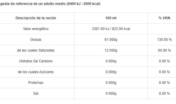 Aceite Oliva Coosur sabor intenso- 1L - A Spanish Bite