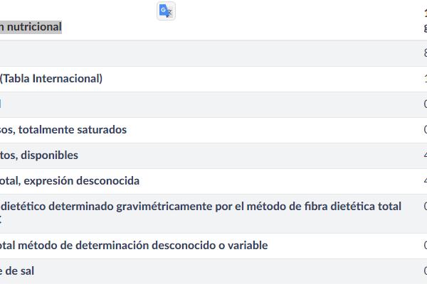 Fanta Limón- Lata 33cl - A Spanish Bite
