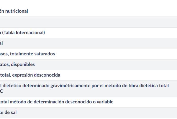 Zamburiñas en SalsaGallega CUCA - A Spanish Bite