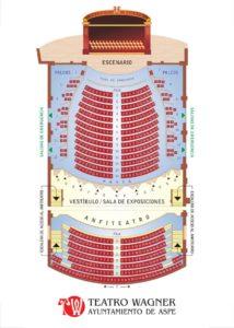 Plano Teatro Wagner
