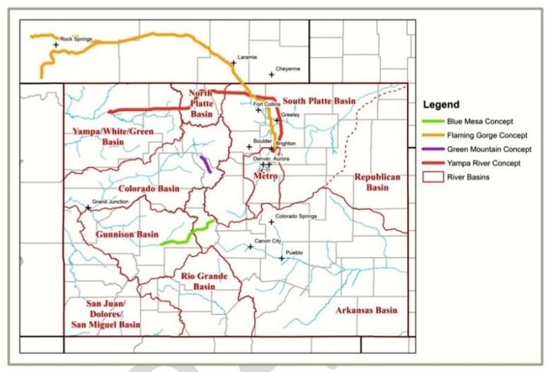 Pipeline concepts