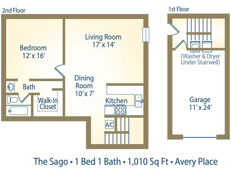 1 Bedroom Garage Apartment Plans – One Bedroom Garage Apartment Floor Plans