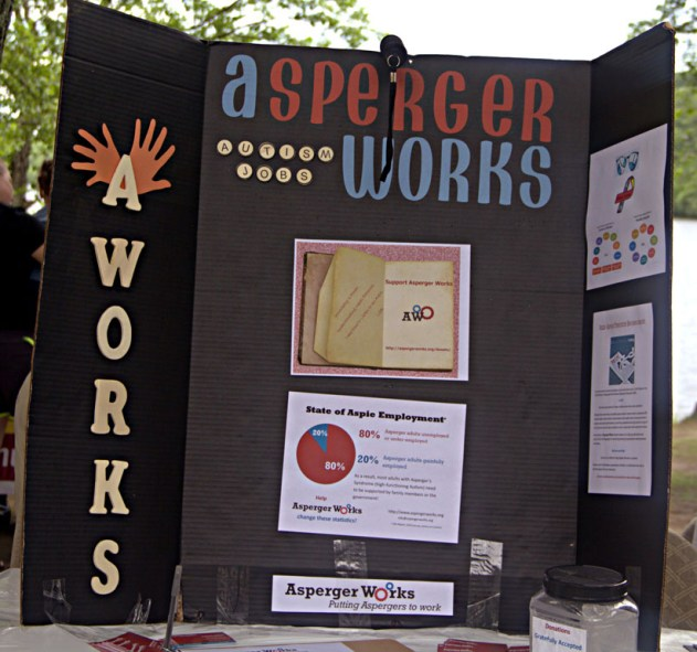 Asperger Works Display
