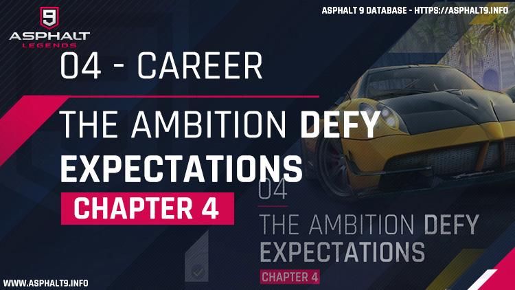 carrera La ambición desafía las expectativas capítulo 4