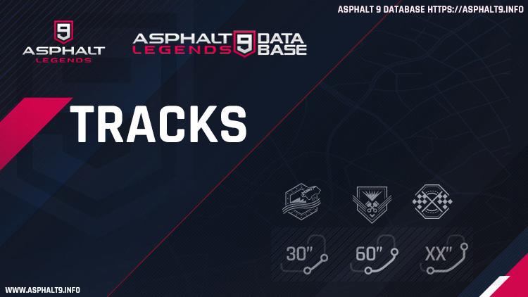 Asphalt 9 Tracks List