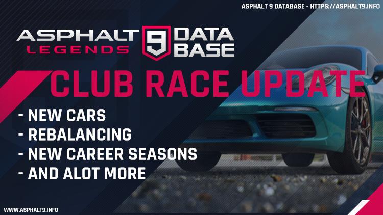 actualización de la carrera del club